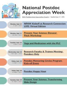 A digital flyer of BWH's 2020 Postdoc Appreciation Week events.